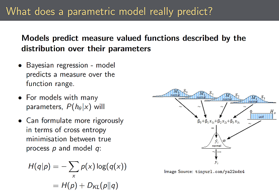 Example slide showing parametric model entropy